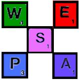 WESPA